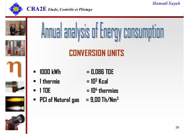 Energy Audit and Conservation (Objective Type)