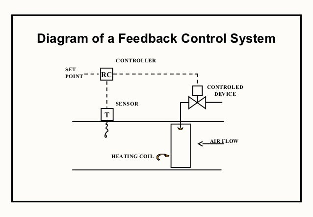 day 3  control concepts  u0026 bms