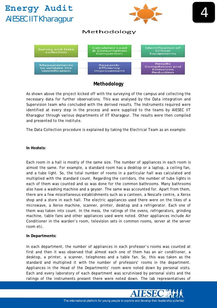 Keyword Ranking Analysis for SUBAH ?