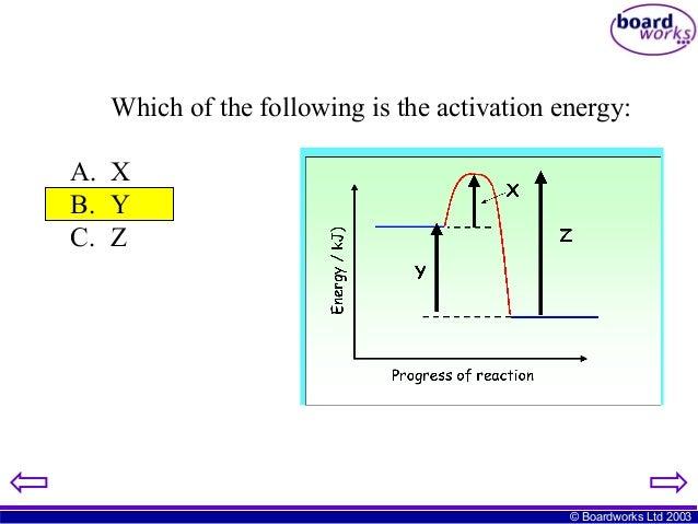 Основы послойного синтеза трехмерных объектов методом лазерной стереолитографии