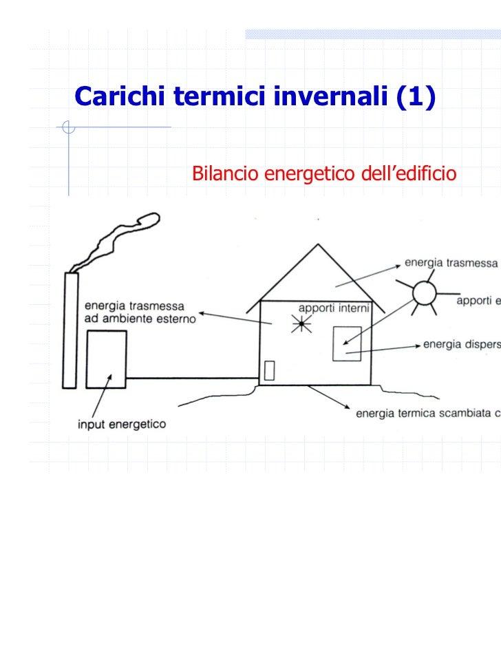 Energy Chit Valutazione Caricotermico111 7 2011