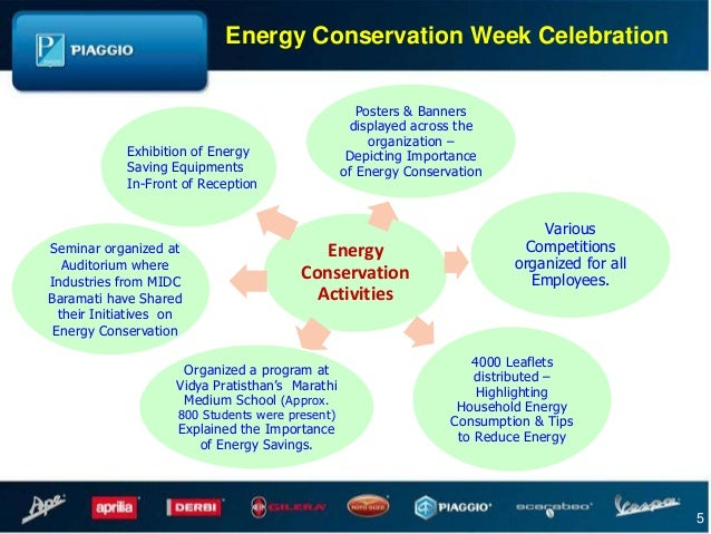 "the efficiency of energy conservation essay Write an essay on energy conservation  ""investment in energy conservation at the margin provides a  can lead to a strong emphasis on energy efficiency,."