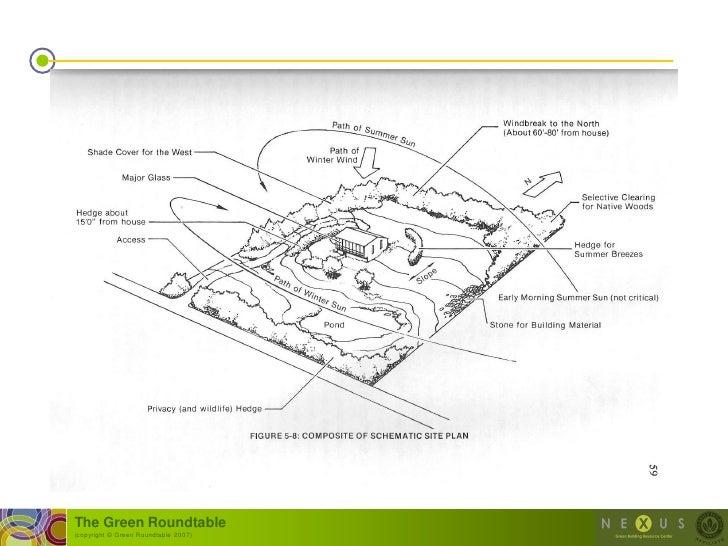 Energy Conserving Design Details on
