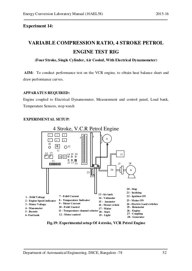 diesel engine test rig manual