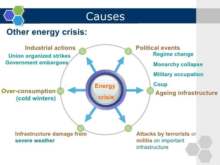 the energy crisis