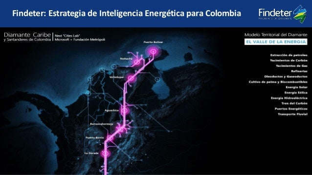 Findeter: Estrategia de Inteligencia Energética para Colombia