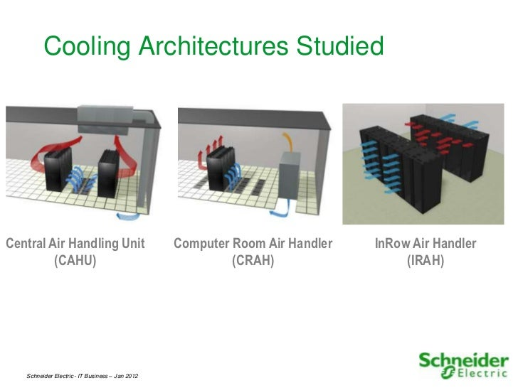 Energy Efficiency Data Center Overview