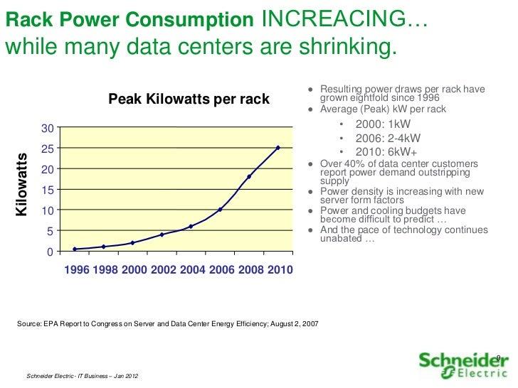 Power Data Center : Energy efficiency data center overview