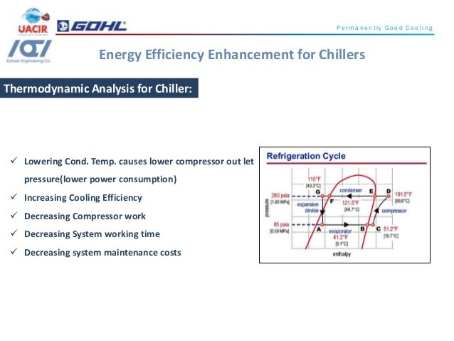 chillers and energy savings The chiller plant is a significant energy in the operation of a chiller plant, will yield significant savings in the cost of operation as well.