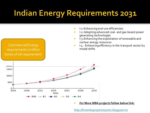 energy efficiency in india history and 2 us department of energy t hroughout history, buildings have changed to address social needs  energy efficiency trends in residential and commercial buildings 5.