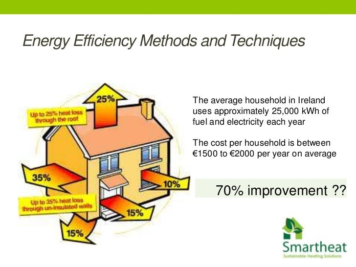 Research Essay On The Energy Audit Of A House
