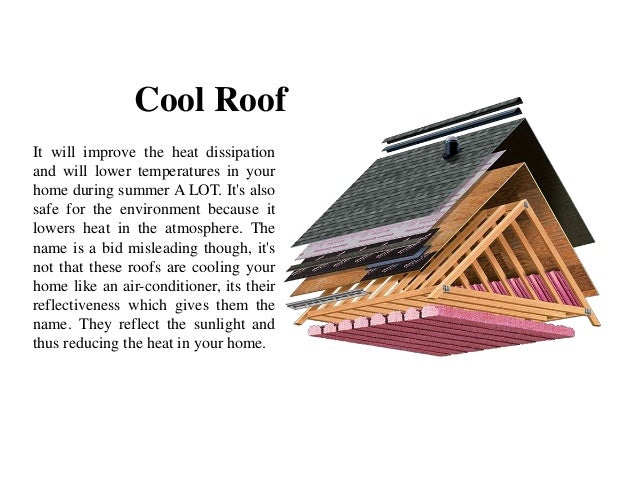 Energy efficient building materials for Energy efficient roofing material