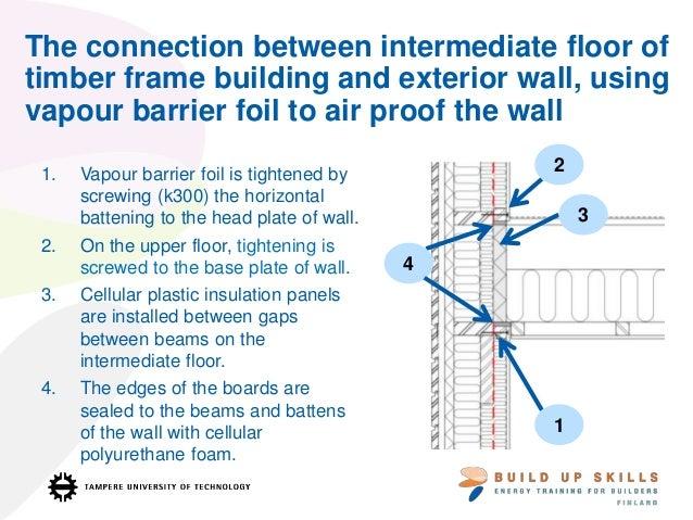 Wood floor vapour barrier floor matttroy - Intermediate floor casting ...