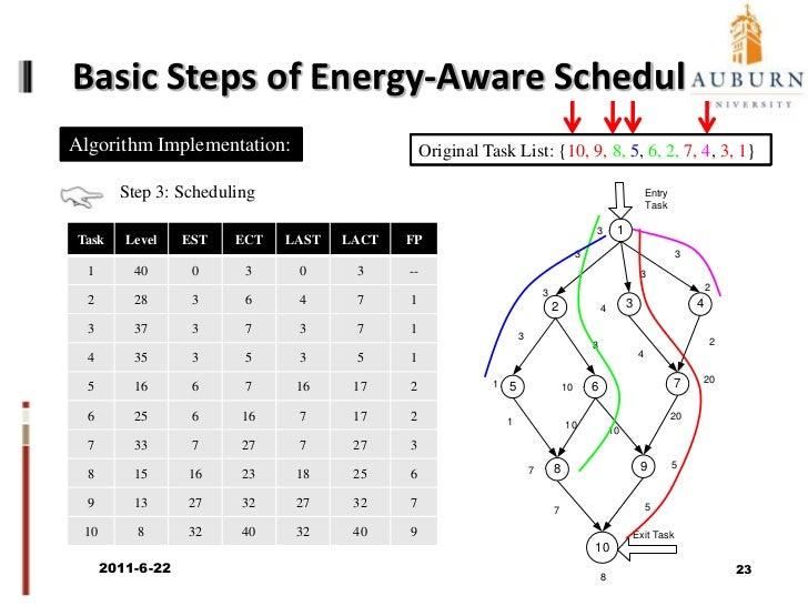 Basic Steps of Energy-Aware Scheduling<br />Algorithm Implementation:<br />Step 1: DAG Generation<br />Task Description:<b...