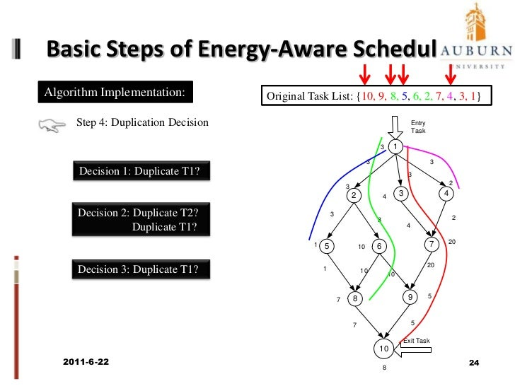 Basic Steps of Energy-Aware Scheduling<br />Algorithm Implementation:<br />Total Execution time from current task to the e...