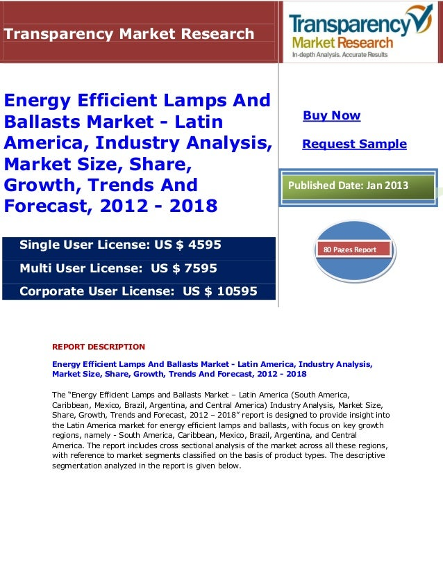 Transparency Market ResearchEnergy Efficient Lamps And                                                                    ...