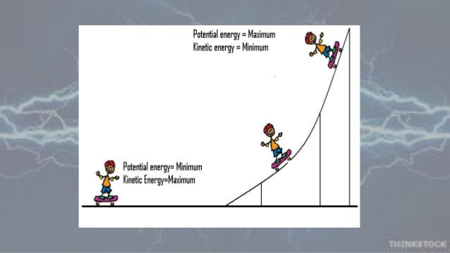 KE and PE • In many situations, there is a conversion between potential and kinetic energy. • The total amount of potentia...