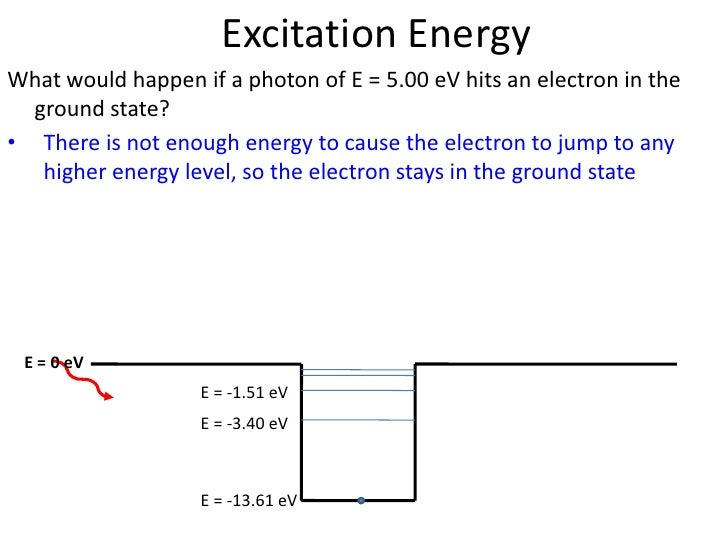 Energy Levels And Absorption Spectra