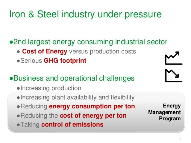 strategic management at zhujiang iron and steel company The value creation strategy at a chinese state-owned company, zhujiang iron and steel company (zisco), and to identify the pattern of such an implementation process  the strategic management and performance in chinese soes have been of great  the art of value creation strategy.
