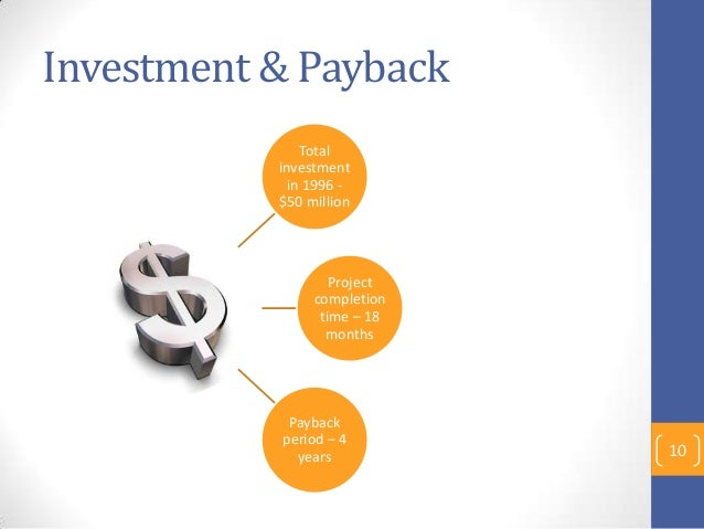 Investment & Payback Total investment in 1996 - $50 million Project completion time – 18 months Payback period – 4 years 10