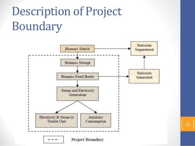 Description of Project Boundary 21
