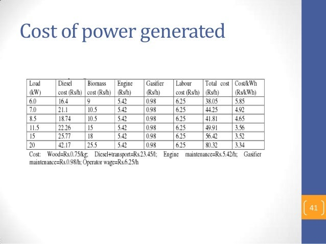 Cost of power generated 41