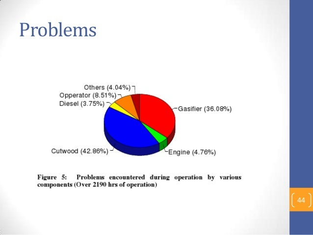 Problems 44
