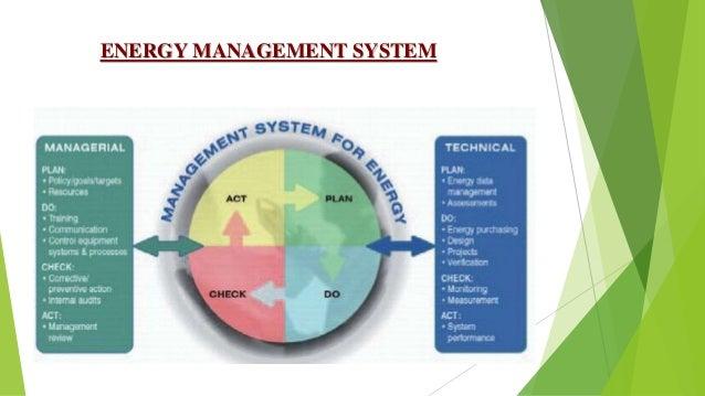 Energy Management System : Energy management simple