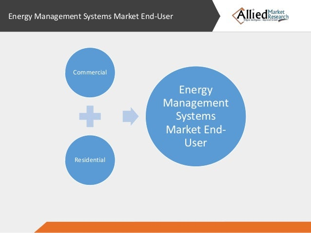 energy management systems market research The geographical distribution of the global energy management systems (ems)  market considered in this study encompasses regional markets such as north.
