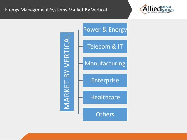 energy management systems market research Us energy management systems (ems) market revenue by product, 2014 - 2024 (usd million) growing requirement for efficient and reliable information technology (it) platforms for monitoring, controlling and optimization of available sources is expected to be a key factor contributing to market growth.