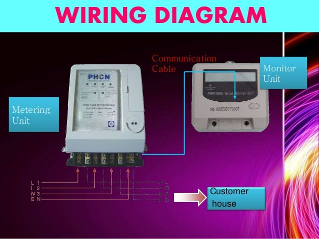 pre paid energy meter 7 638?cb=1430901009 pre paid energy meter smart meter wiring diagram at alyssarenee.co