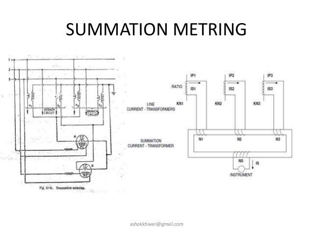 energy meters residential electrical meter wiring diagram summation metring ashokktiwari@gmail com