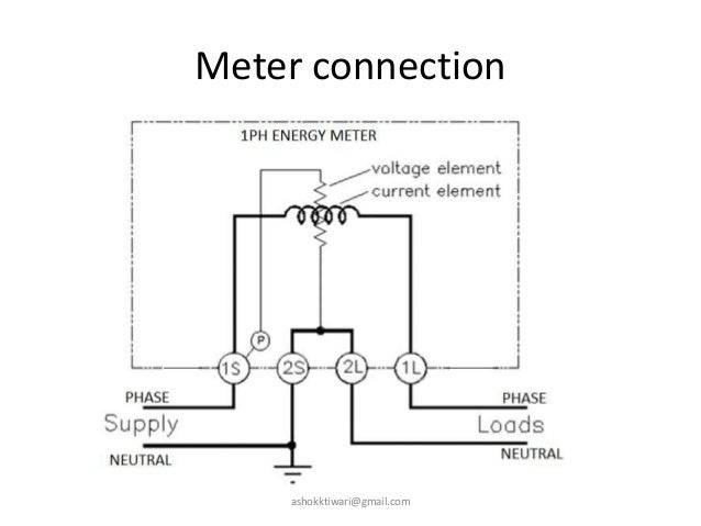 Meter Wiring Diagrams For Ct Rated Meters - Schematics Wiring Diagrams •