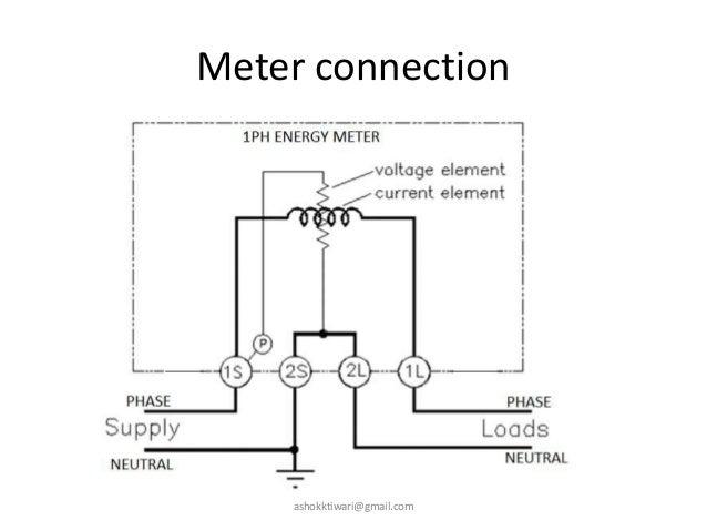 9s meter wiring diagram wiring diagram and schematics. Black Bedroom Furniture Sets. Home Design Ideas