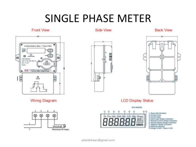 Pleasing Single Phase Electric Meter Wiring Diagram Wiring Diagram Database Wiring Digital Resources Indicompassionincorg