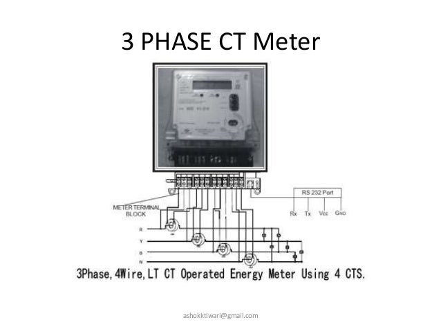 Wiring Diagram Kwh Meter 3 Phase : Ct metering diagram wiring