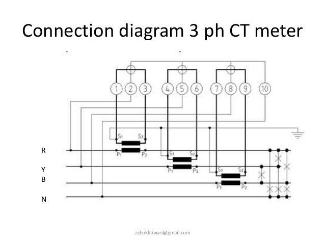 9s Ct Metering Wiring Diagram | Wiring Diagram