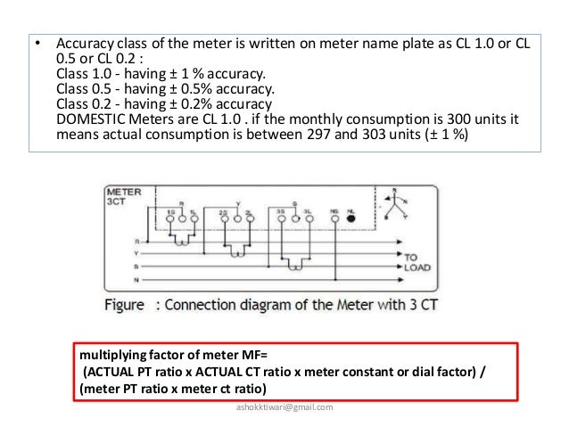 energy meters universal wiring a transformer self locking ashokktiwari@gmail com; 41