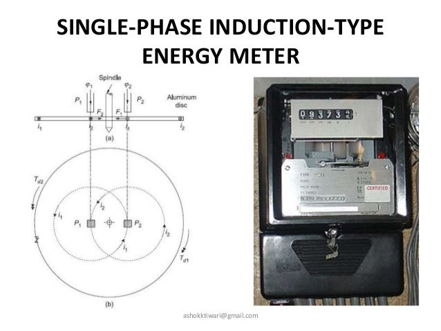 Single Phase Induction Type Energy Meter Working, Construction & Creeping