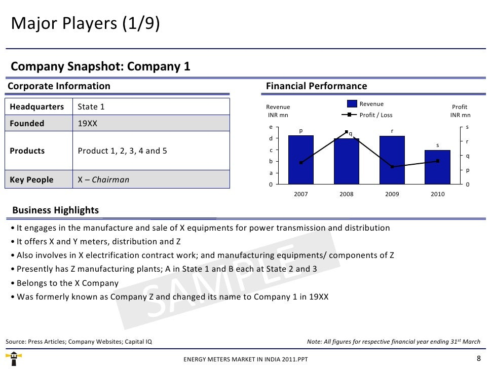 s&p research report Women currently hold 25 (50%) of ceo positions at those s&p 500 companies  sbafun/wp-content/uploads/2017/12/05040802/2017-annual-reportpdf  catalyst, the not-for-profit new york-based women's research.