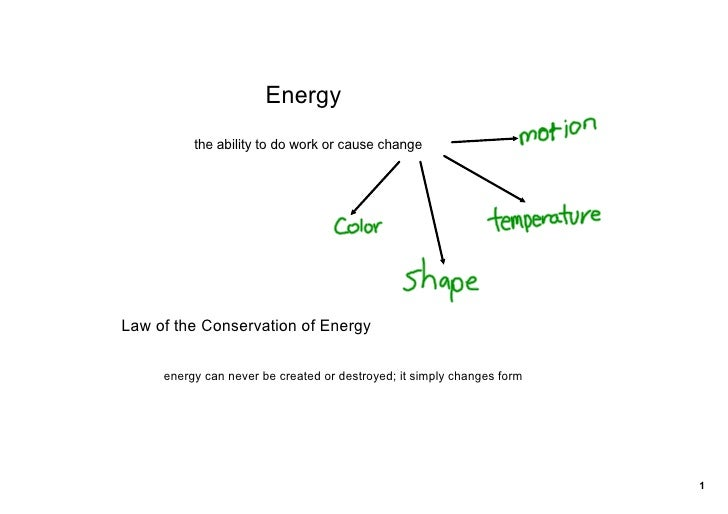 Energy           the ability to do work or cause change     Law of the Conservation of Energy       energy can never be cr...