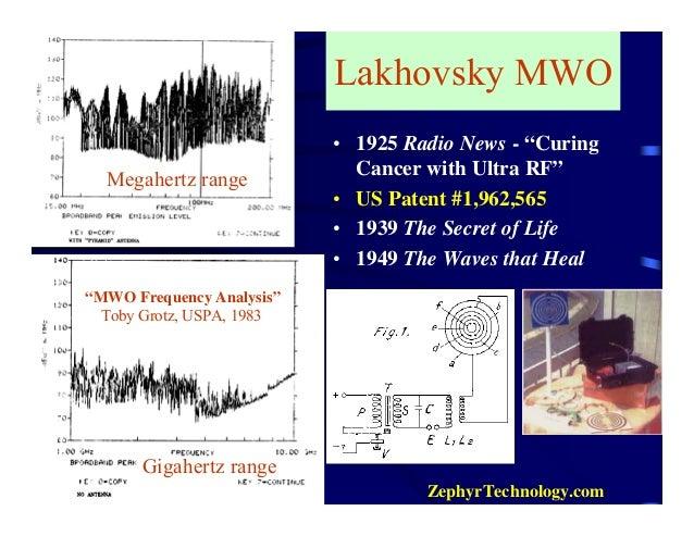 Analyzing UFO Energy Technology