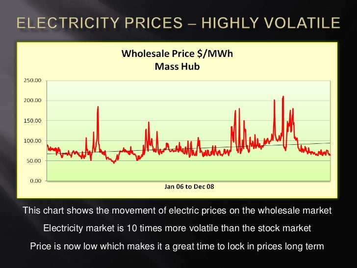 Energy Overview No Video   Small