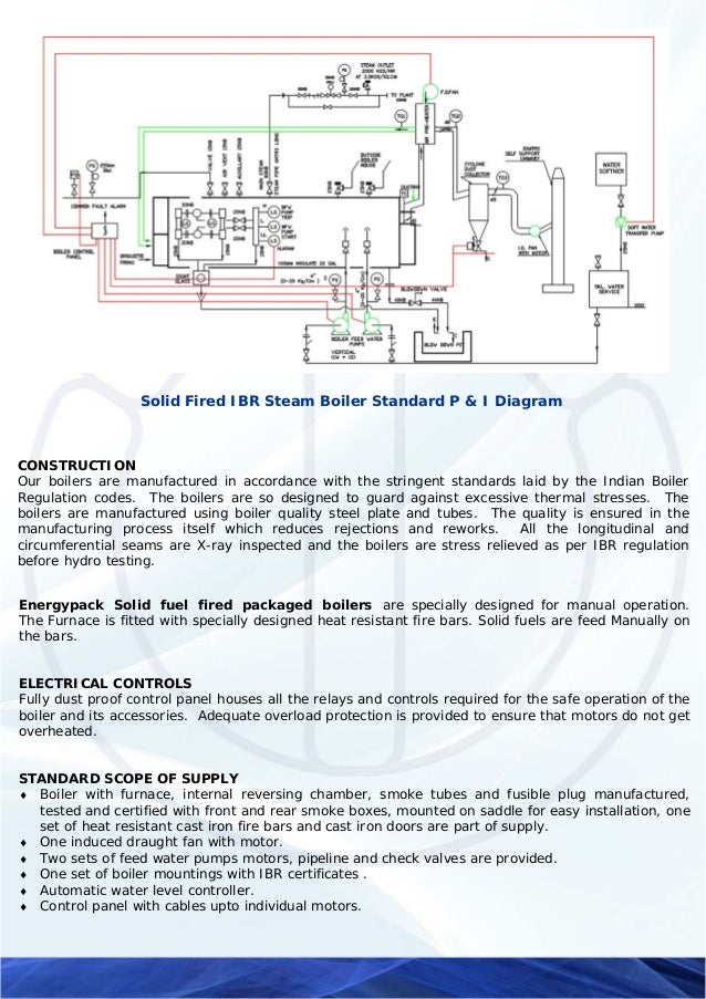 Coal Fired Steam Boiler Wiring Diagram - Residential Electrical ...