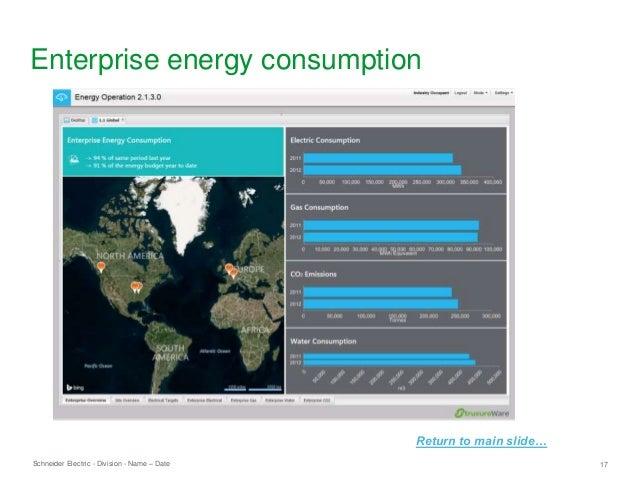 Schneider Electric 17- Division - Name – Date Enterprise energy consumption Return to main slide…