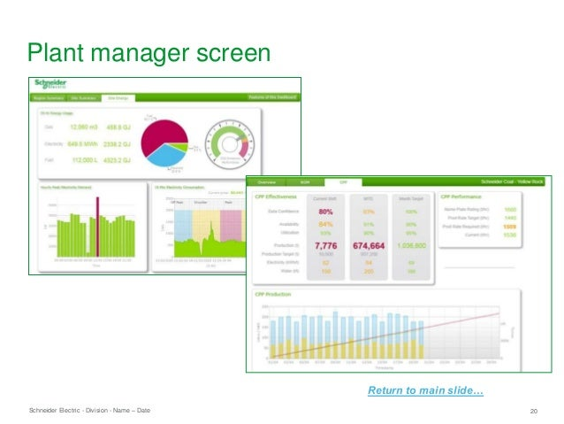 Schneider Electric 20- Division - Name – Date Plant manager screen Return to main slide…