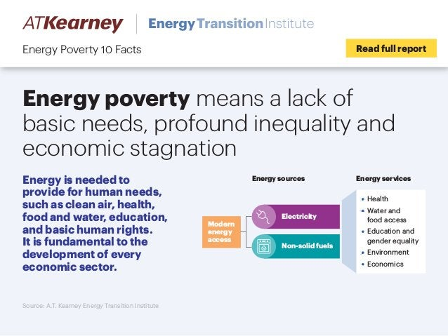 Energy poverty means a lack of basic needs, profound inequality and economic stagnation Read full reportEnergy Poverty 10 ...