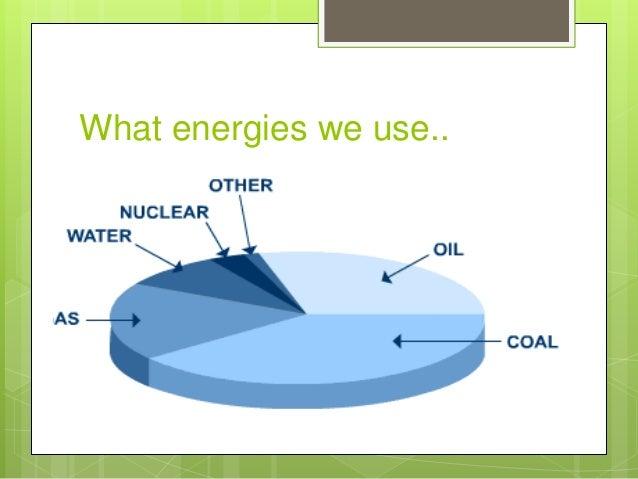 What energies we use..