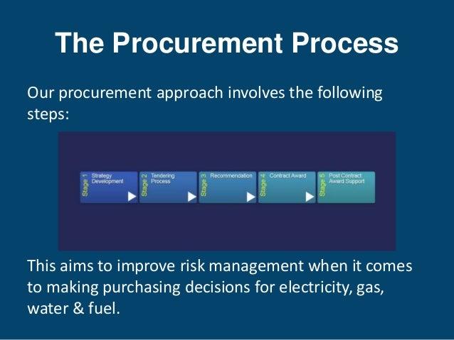 Fancy Energy Procurement Resume Motif - Resume Ideas - bayaar.info