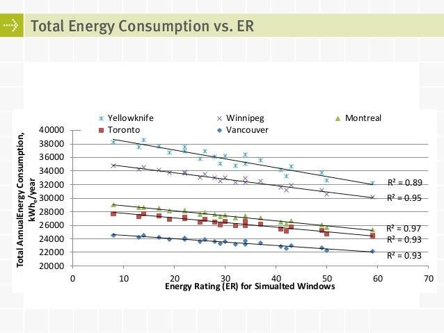 energy expenditure intake and balance essay Metabolism, energy balance & obesity food intake, eating behavior, appetite energy expenditure and thermogenesis.